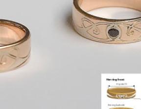 design-rings